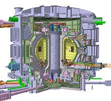 ITER - The Fusion Reactor of the future
