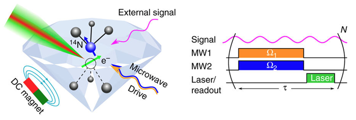 Nature Communications article figure 1