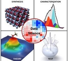 In the Bligaard research group we develop a data science-enhanced approach to studying catalytic systems, materials, and processes.